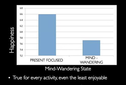 mindwandering1